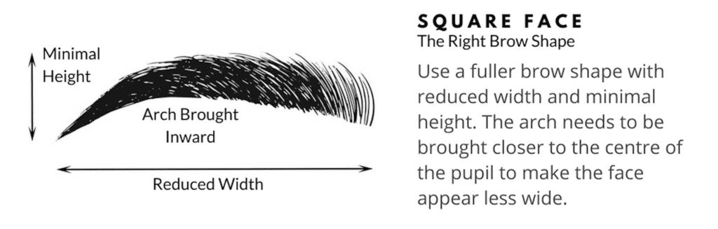 The Right Brows For Your Face Shape... 5