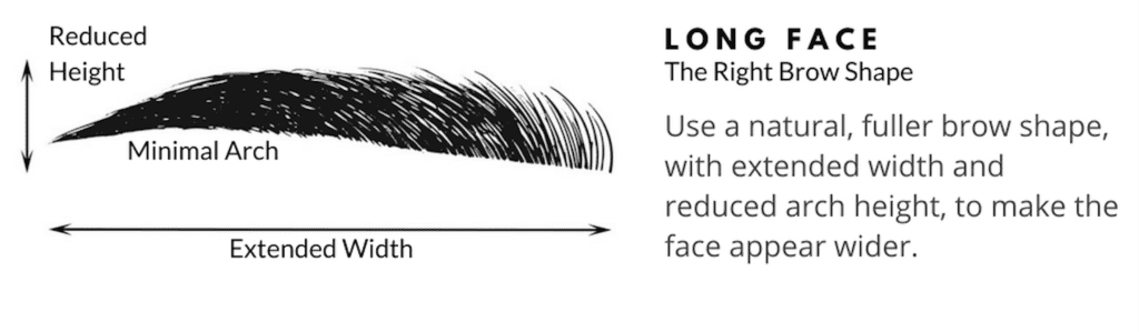 The Right Brows For Your Face Shape... 6