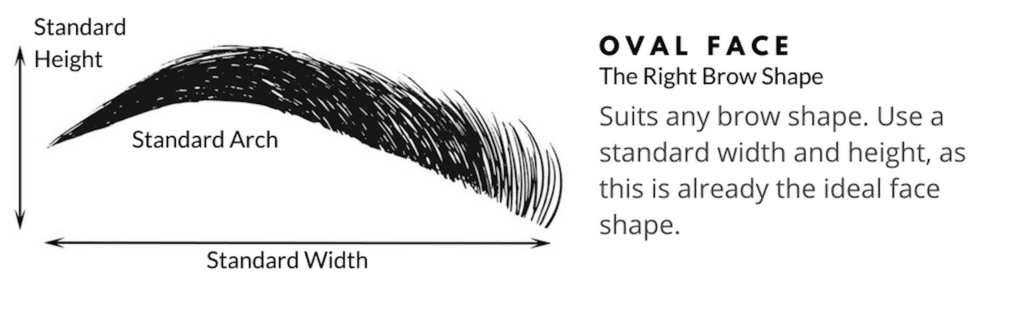 The Right Brows For Your Face Shape... 4
